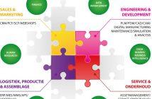 Business software InfoGraphic_Bedrijfsproces_SoftwareTools_2016